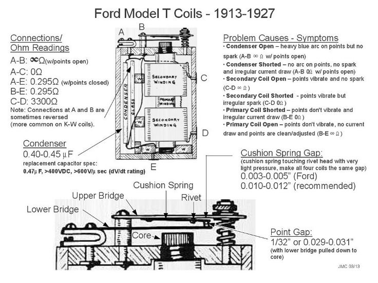 model t coil wiring diagram efcaviation com Model T Magneto Model T Distributor Wiring