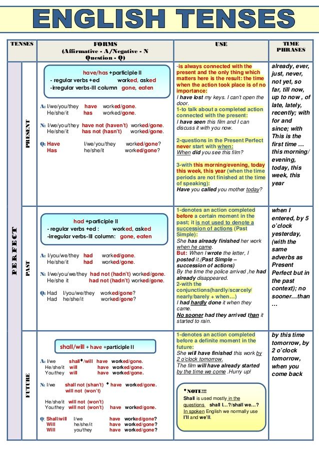 english tensen Englisch-hilfende – learning english online englisch-hilfende – learning english online tense  signal words  use  form  examples affirmative.