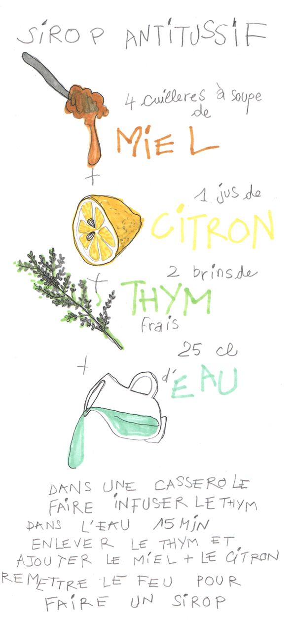 recette pour l'hiver qui arrive : thym + miel + citron