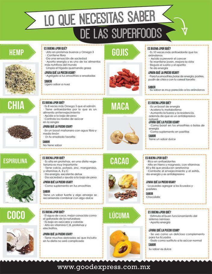 Lista de alimentos con mas zinc