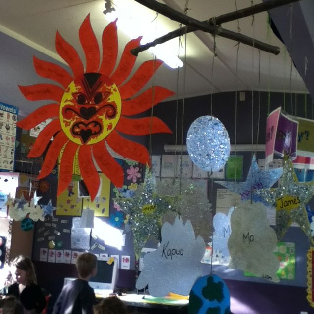 A great way to teach Maori, start with Te Ra the sun. Each child gets a ray and their name and a number. Great for getting them use to Maori numbers