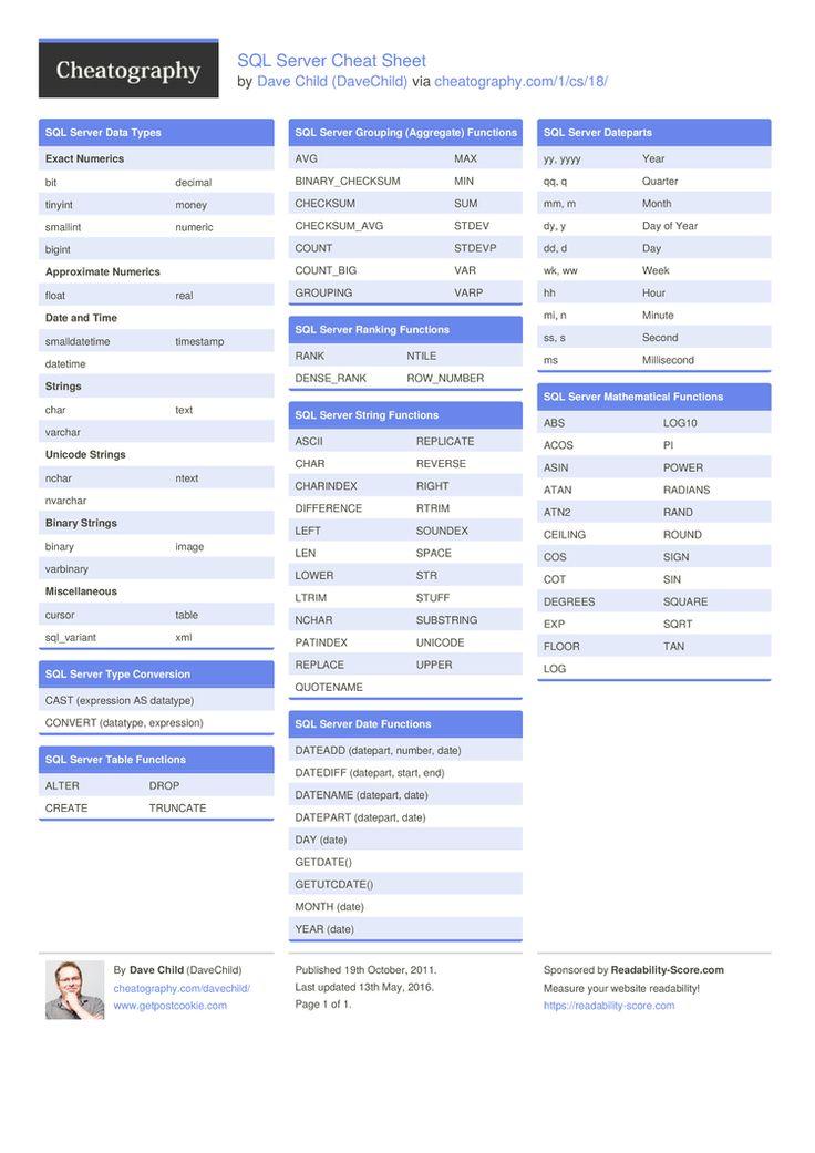 SQL Server Cheat Sheet from DaveChild. A cheat sheet for Microsoft SQL Server.