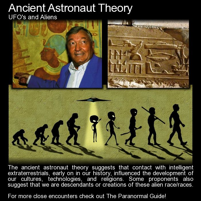 ancient astronaut theory According to ancient astronaut theories, intelligent extraterrestrial beings (called ancient astronauts or ancient aliens) have visited earth and this contact is connected with the origins or development of human cultures, technologies, and/or religions.