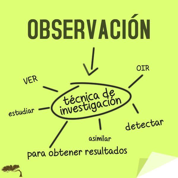 La observación nos sirve diariamente para aprender y analizar