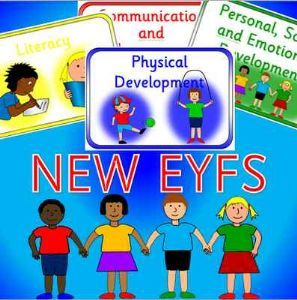 New EYFS 7 areas of learning posters