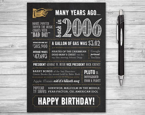 5x7 13th Birthday Greeting Card 2006 Digital File Only