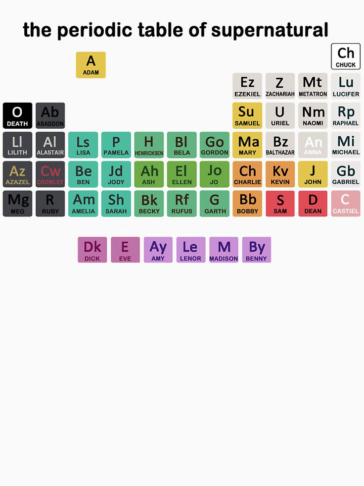 54 best decals images on pinterest decals hoodie and for 13 periodic table