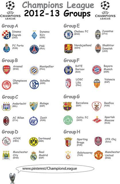 2012-13 UEFA Champions League Groups