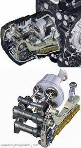 """Résultat de recherche d'images pour """"crosscut bmw boxer engine"""""""