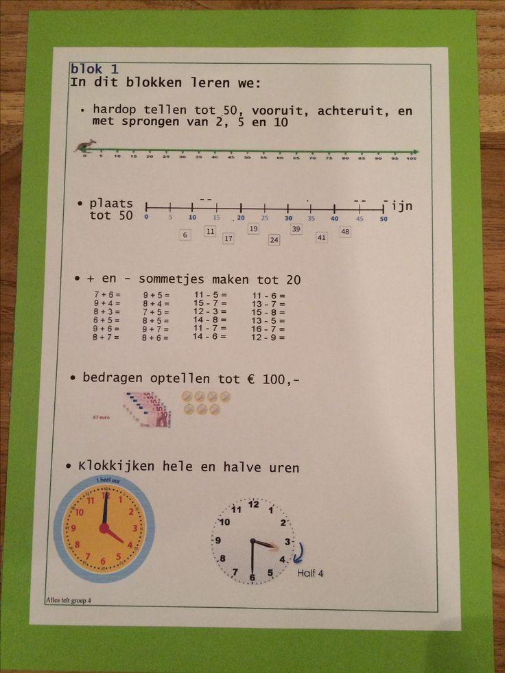 Blok 1, Alles Telt nieuwste versie, groep 4, doelenkaart per blok, om de leerdoelen voor de leerlingen, de ouders en jezelf inzichtelijk te maken. Ik kan je het bestand mailen in pdf, stuur je een mailtje aan: jufhesterindeklas@gmail.com? Dan stuur ik de gevraagde bestanden toe. Achtergrond is gekleurd karton 270 grams.