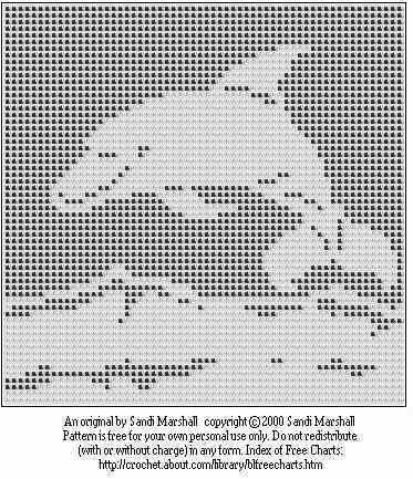 Free Dolphin Crochet Afghan Pattern Dancox For