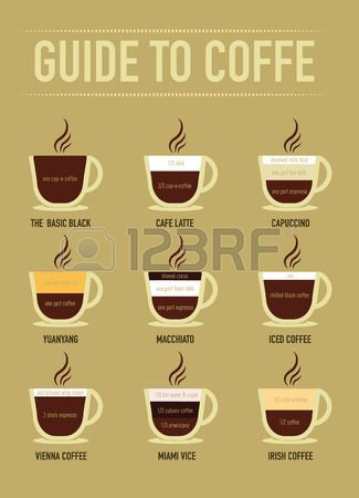 Coffee vector icon set menu Buttons for web Coffee beverages types and preparation the basic black, cafe latte, cappuccino, yuanyang, macchiato, iced coffee, vienna coffee, miami vice, irish coffee Stock Vector