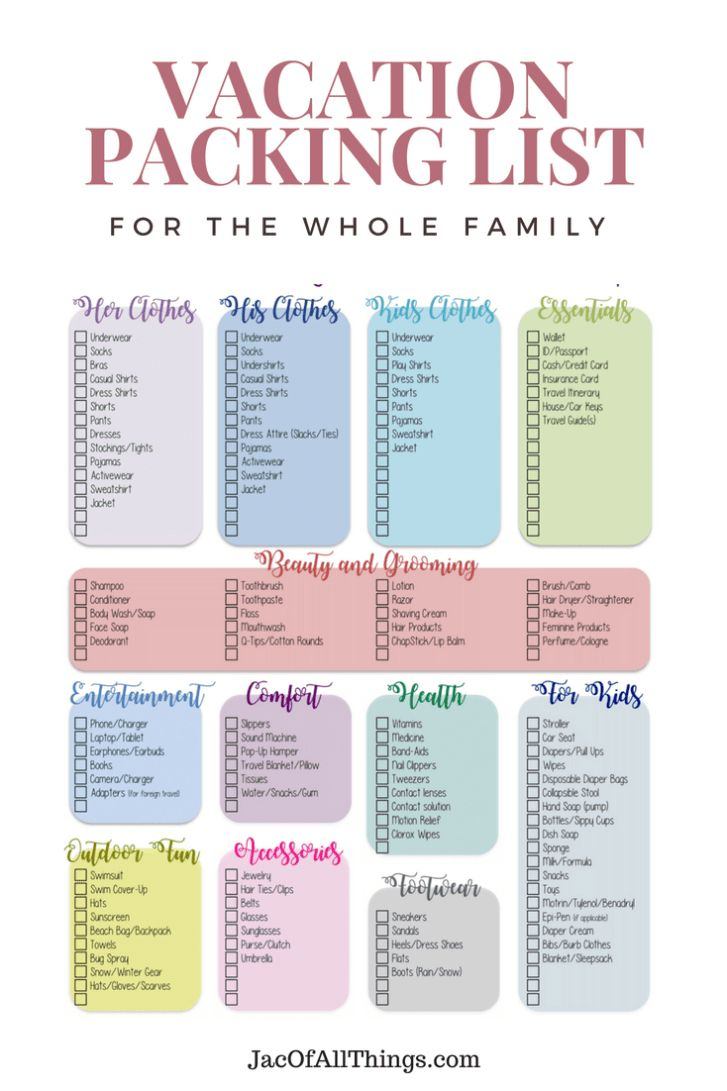 Vacation Packing List – The Ultimate Packing Checklist (Free Printable – Sydney MacPherson