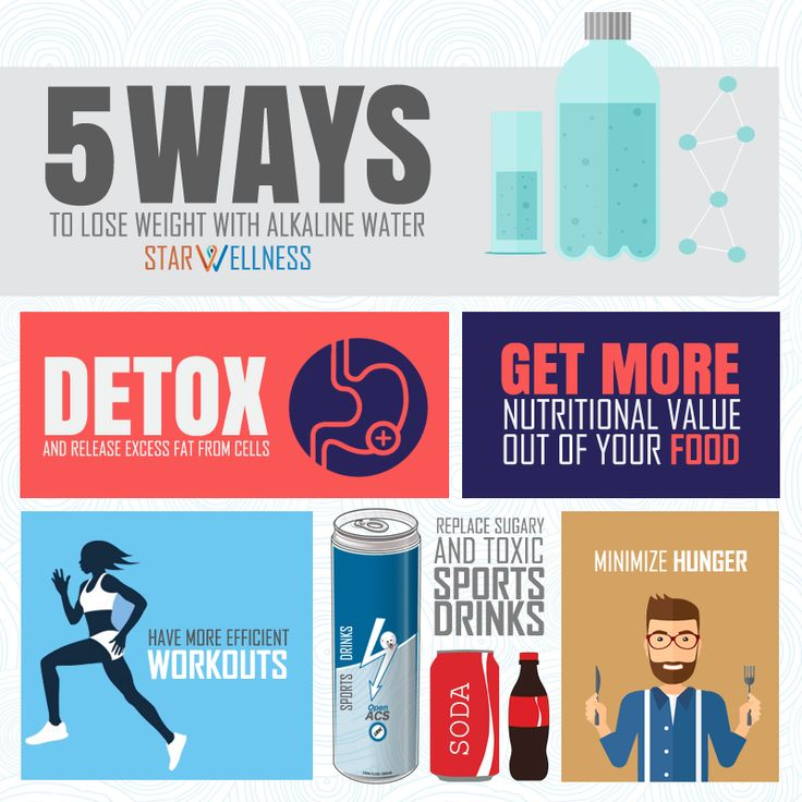 Have you been torturing your body just because you can't find ways on how to loss weight? Fret no more as the solution is on alkaline water. Alkaline water detoxifes, reduces your body's acidity, boosts your metabolism and improves weight loss. #starwellnesssg #healthyliving #betterliving #alkalinewater #weightloss