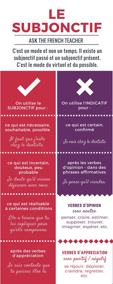 The Subjunctive ...oh oui!