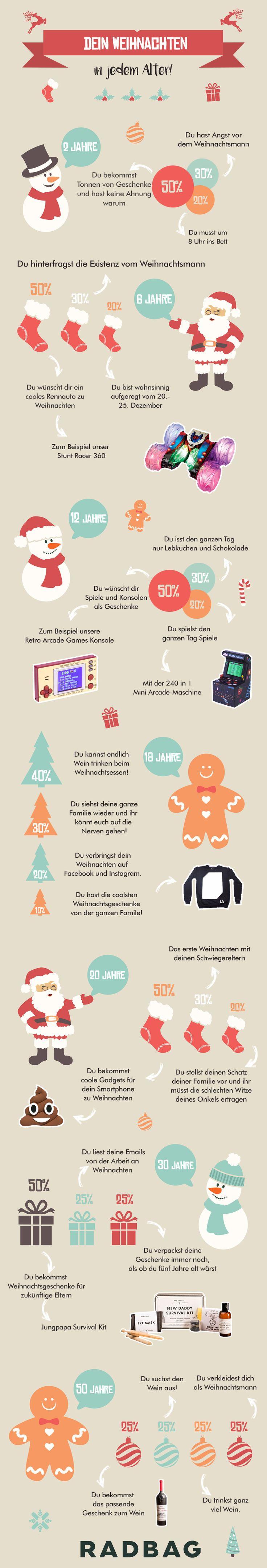 Infografik zu Weihnachten #infografik #infographic #christmas #funnychristmas #fun #humor #christmastime #happychristmas #christmas2017 #weihnachten #weihnachtszeit #weihnachtsspaß #weihnachtsidee #weihnachtsdeko #infografik #witzig #lustig #amüsant #weisheit #printable #freeprintable #xmastime #xmas #xmashumor #weihnachten
