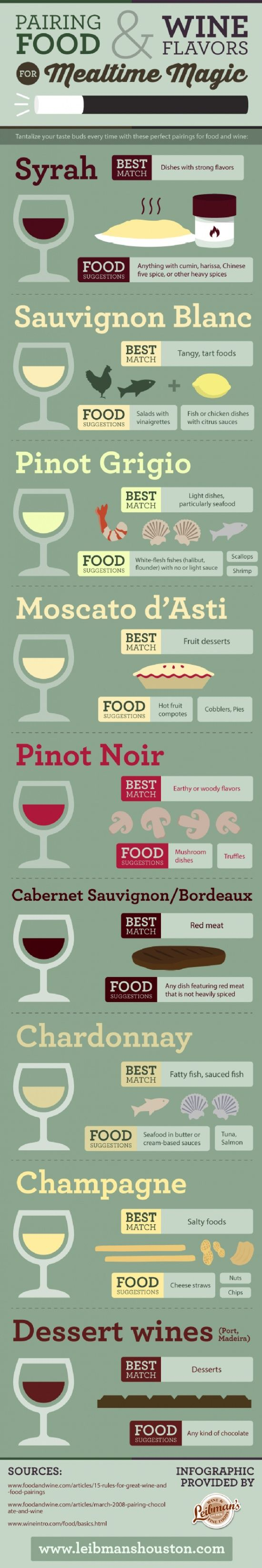 """Pairing Food and Wine Flavors for Mealtime Magic Infographic. Like use of best match, and educational """"food suggestions"""" tips."""