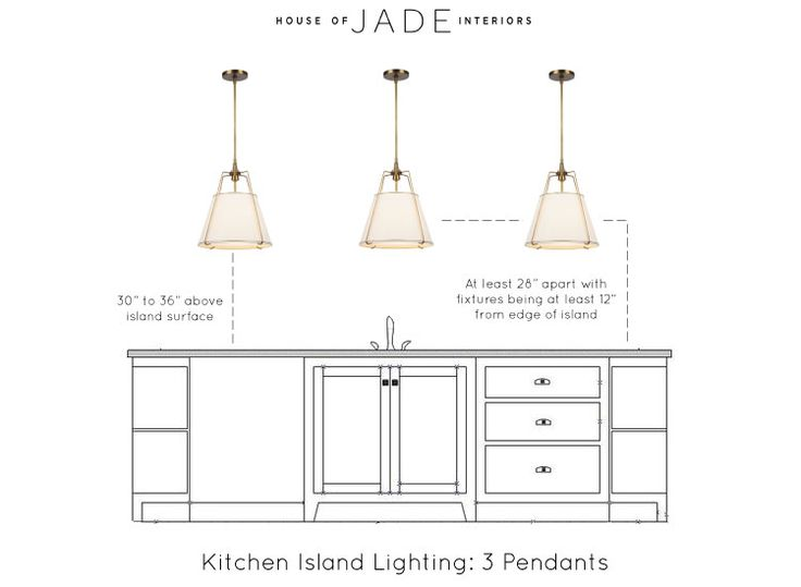 One question we seem to get again and again is in regards to lighting over kitchen islands. How many pendants. What style works best. How big should they be. Every space is so different it is hard to respond to everything with one blanket answer. But there are a few guidelines we like to follow when …
