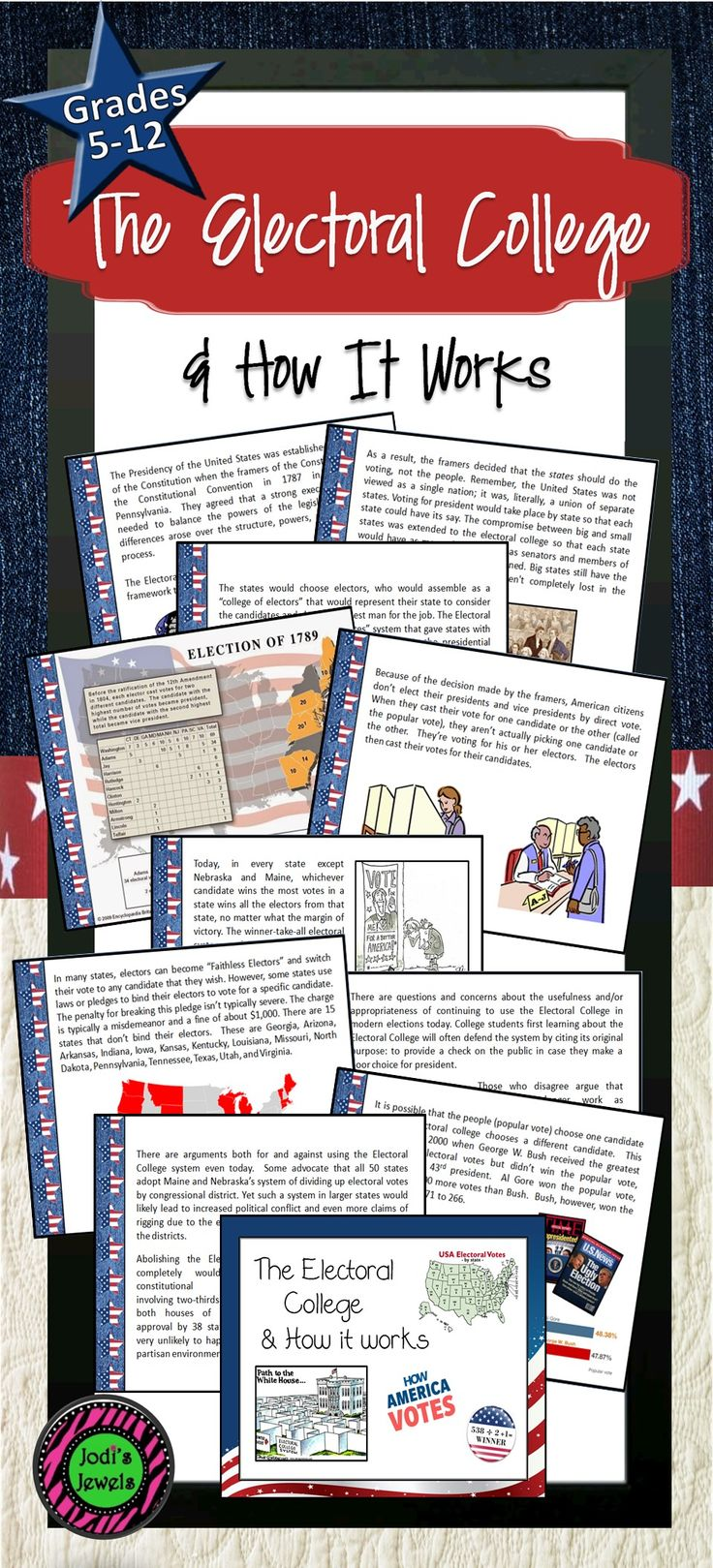 Kid friendly PPt presentation about the Electoral College and how it affects American politics. Historical explanation and current political significance in today's election process are explored. Fantastic for upper elementary through high school! Includes a hyperlink to a History.com short video explanation of the Electoral College.