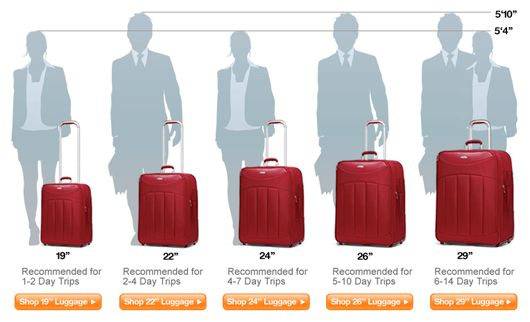 carry on luggage size - Yahoo! Search Results