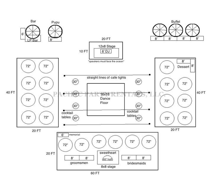 Restaurant Buffet Table Diagram Template - Wiring Diagram •