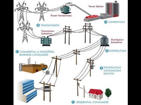 U S government thinks China could take down the power grid