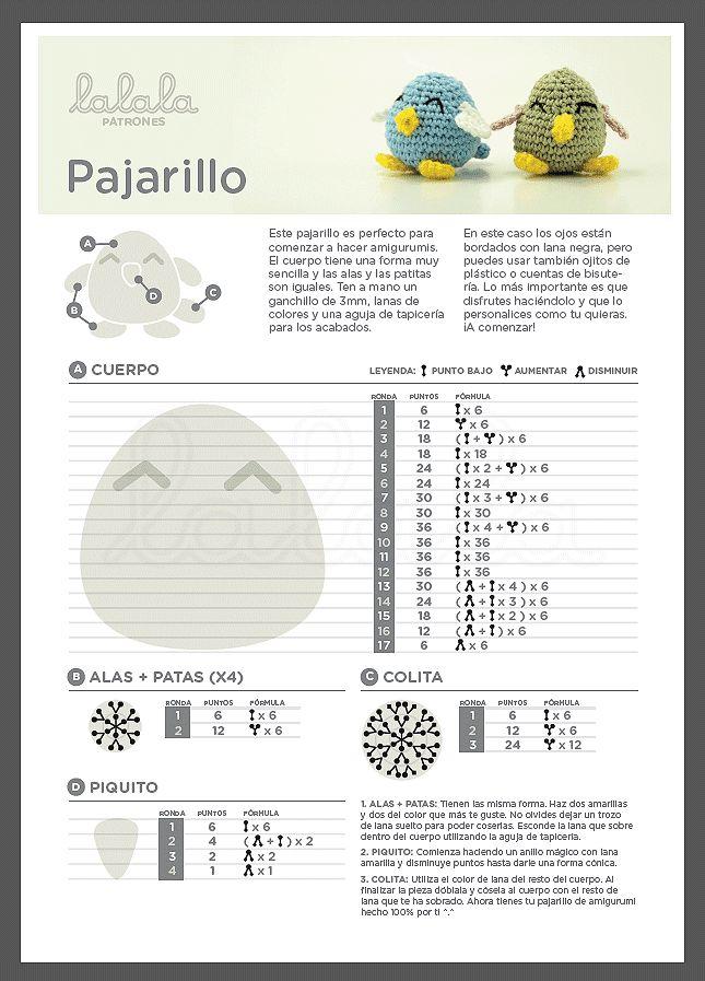 93 best Costura images on Pinterest | Juguetes de ganchillo ...