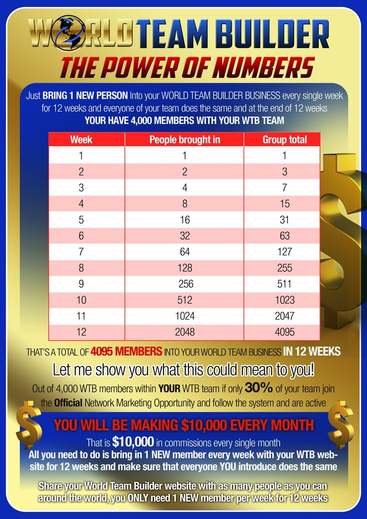 Power of Numbers WTB Power of Numbers World Team Builder See how to earn $10,000 residual income www.worldteambuilder.com/joakim