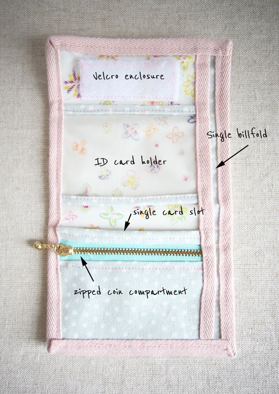 Simple wallet sewing video tutorial with free pattern – Sew-along Day #1 » Japanese Sewing, Pattern, Craft Books and Fabrics