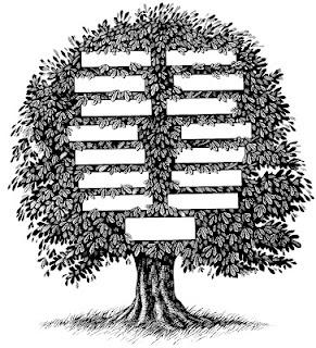 279 best Arbol genealógico, Family tree images on ...