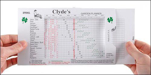 Vegetable Garden Planner - Gardening