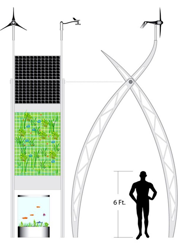 17 images about solar and alternative energy on pinterest for Closed loop gardening