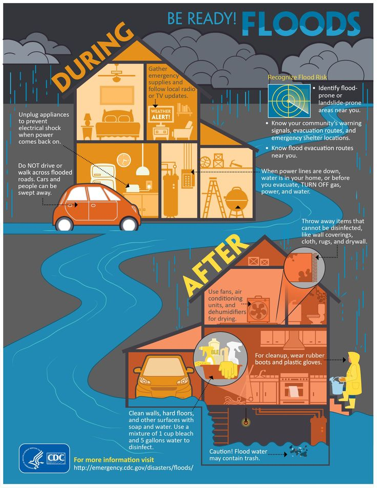 Know what to do when there is flooding in your area. Be prepared to react when floods are perdicted, and know how to stay safe and healthy after flooding occurs.