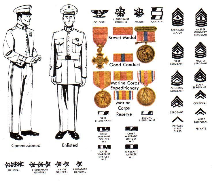 ... | OOH-RAH, Marines! | Pinterest | Marine corps, Ribbons and Search
