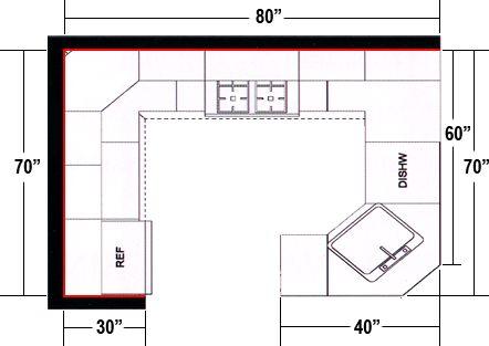 G Shape Kitchen Measurement
