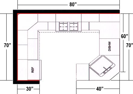 u shaped kitchen dimensions - Google Search