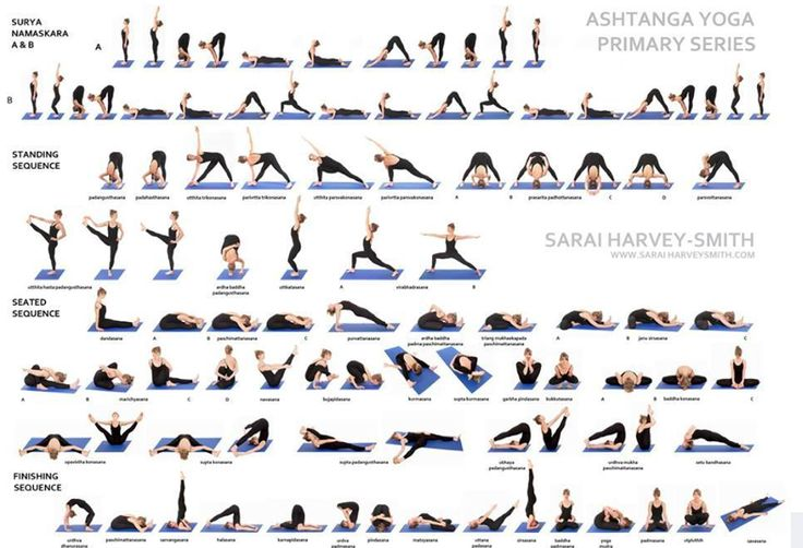 Yoga Sequences for Home practice.  Great workout, but I need some back bends