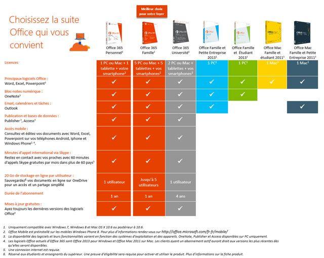 Acer - Aspire E5-771G-37XS - Gris + Office 365 Personnel 1 an d'abonnement - pas cher Achat/Vente Ordinateur Portable Grand Public - RueDuCommerce