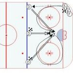 Half Ice Hockey Drills