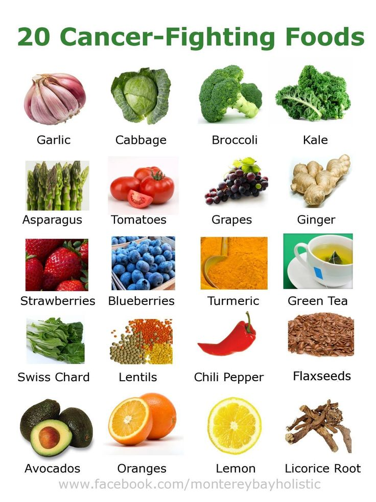 20 Cancer-Fighting Foods //  Strong evidence shows that a diet filled with a variety of plants foods helps reduce the risk of many cancers. Reference this handy info-graphic to make sure you're eating the cancer-fighting foods!