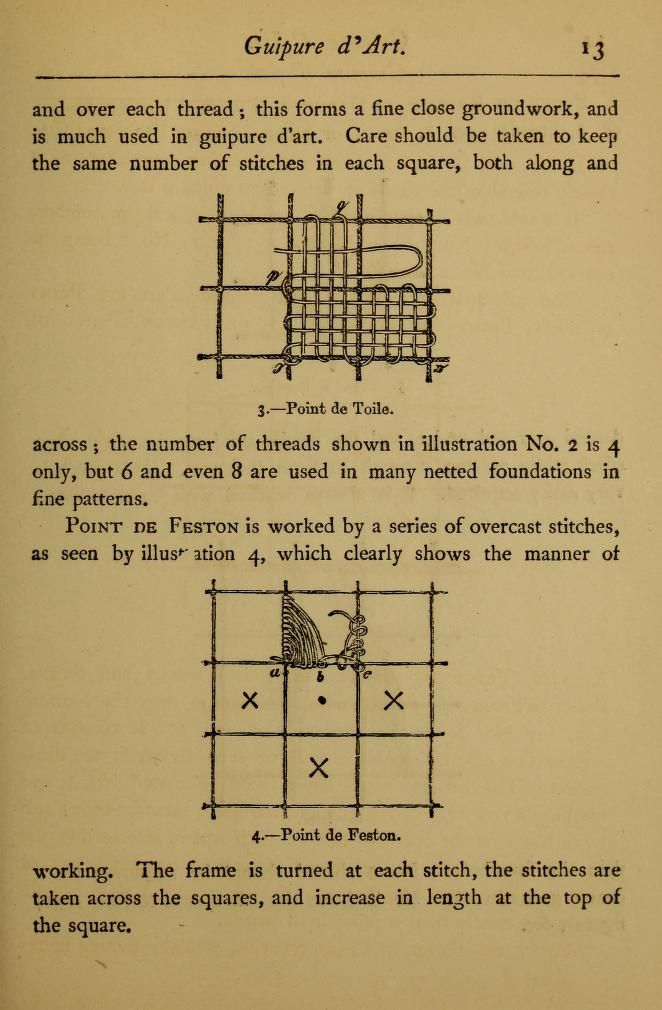 Madame Goubaud's guipure patterns and instructi...