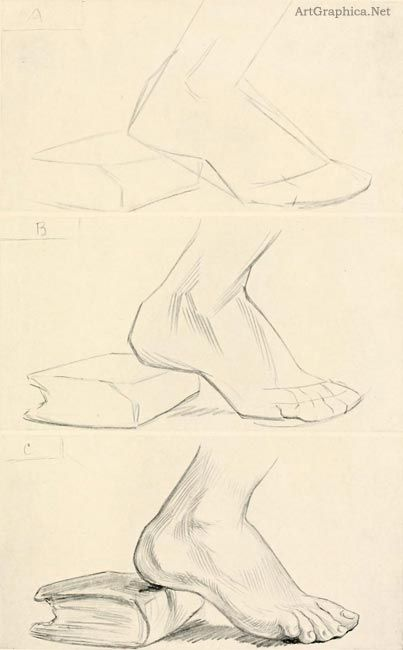 drawing feet, how to draw feet