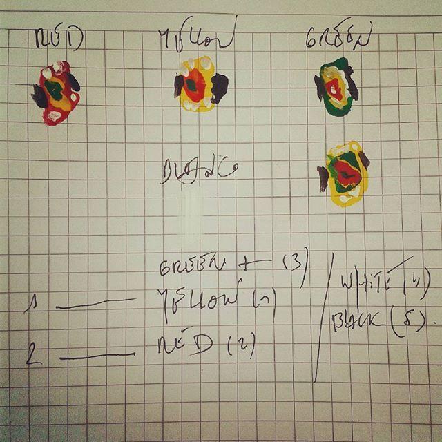 Preliminary notes / Notas preliminares #workinprogress #art #inprogress #abstract #arte #color #colors #composition  #contemporaryart #love #liveauthentic #light #abstractart #notes #painting #instadaily #instaart #instaartist #instacool