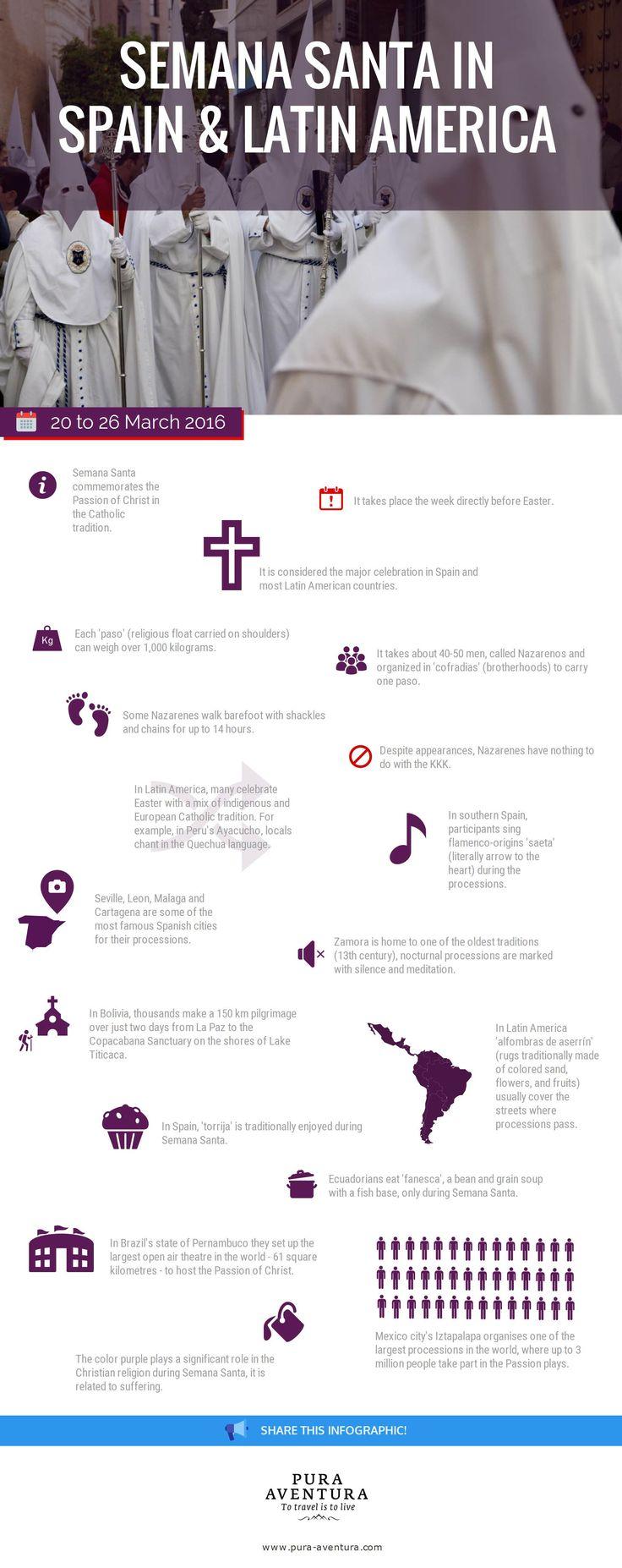 18 Facts about Semana Santa