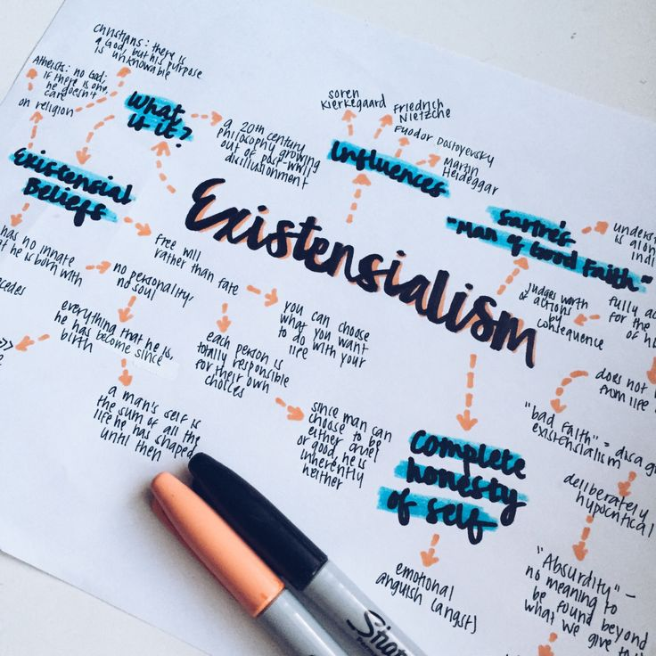 "somestudy: "" november 9 / found myself with a bit of free time and decided to make a mindmap based off of my existentialism notes """