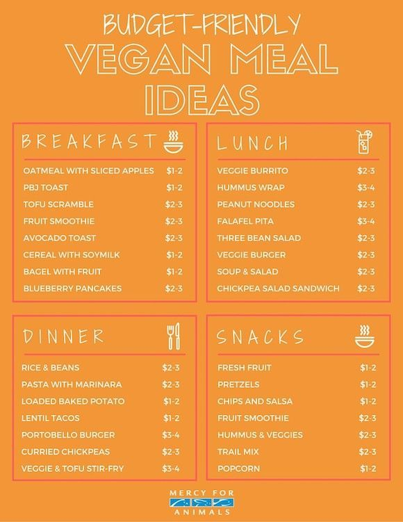 We've even included a sample meal plan!