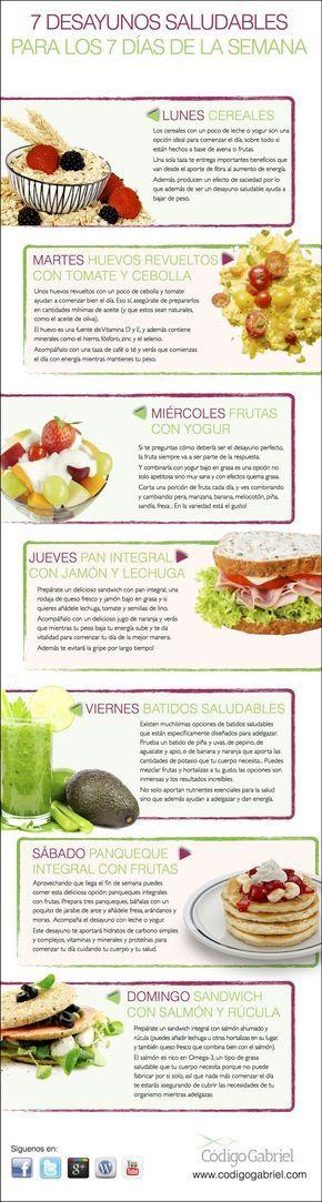 7 desayunos saludables para los 7 días de la semana. #nutricion #salud #desayuno Pinterest ;) | https://pinterest.com/cocinadosiempre