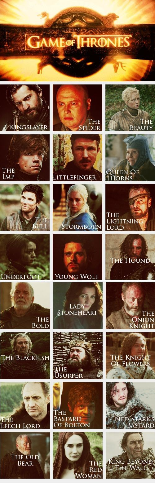 These are all nicknames that were used in the books if not all in the series. Except for Jon Snow. That is just a description, not a nickname. They should have gone with Lord Snow.
