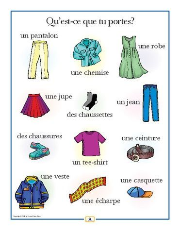 Chapter 7- This pin shows the French name for everyday clothing. Great if you…