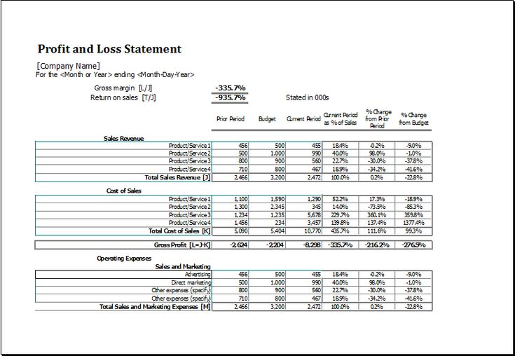 Personal Balance Sheet Template Free Download  Download Free